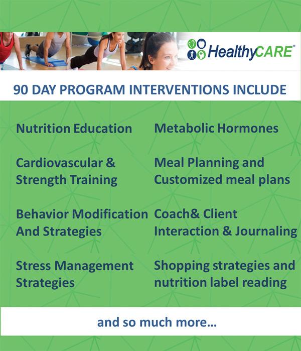 HealthyCare® By Genavix
